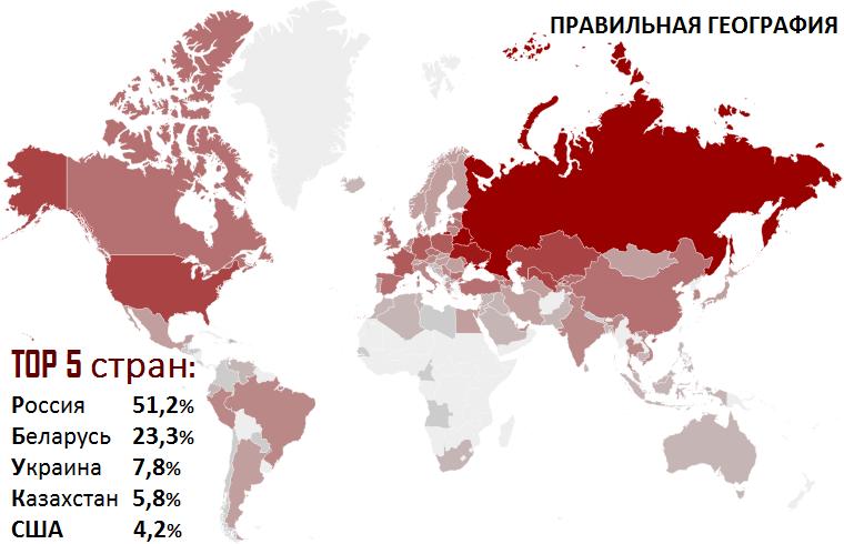 Geografiya_sayta_mlast_by_reklama_v_rossii