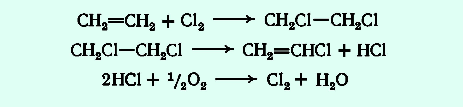 схема реакции получения этилена