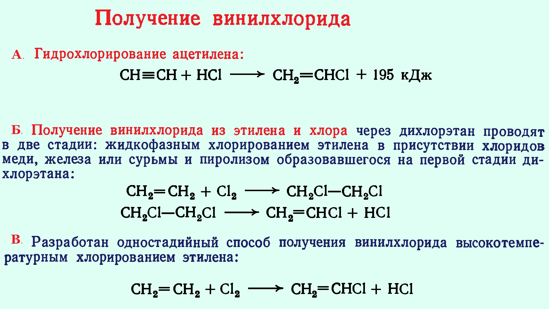 технологическая схема получения дихлорэтана