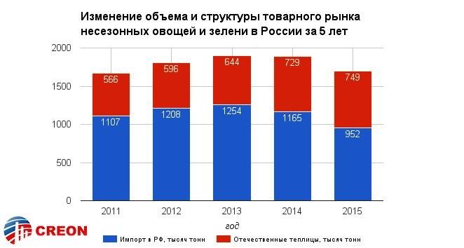 teplichniy_biznes_2016_1.jpg