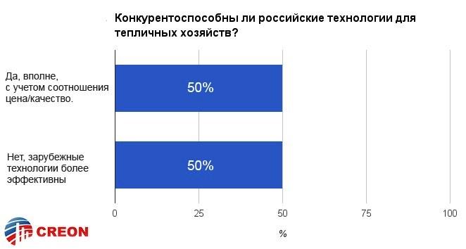 teplichniy_biznes_2016_3.jpg