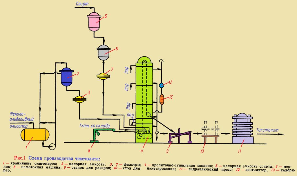 Схема светодиодного драйвера mr16