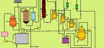 Карбамидоформальдегидные полимеры