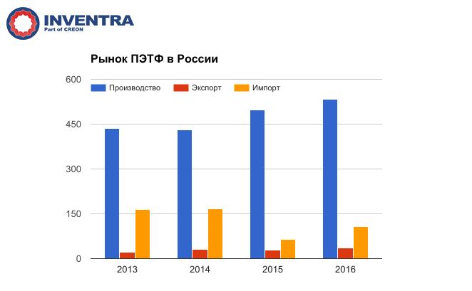 """Итоги конференции """"ПЭТФ 2017"""""""