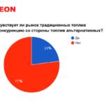 Моторное топливо в России - итоги отраслевой конференции