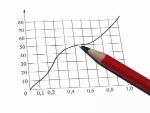 Высокие цены на материалы ставят восстановление промышленности под угрозу