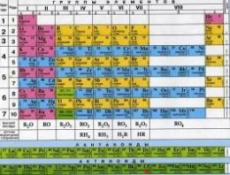 monolitplast_news_tablica_mendeleeva-2_novih_elementa