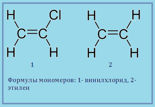 Мономер - формулы мономеров: винилхлорид и этилен