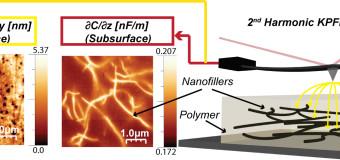 Разработан новый метод, позволяющий исследовать нанокомпозиты