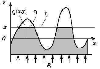 Схема перколяции расплава