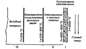 shema_ablyatcii_polimerov_grafik