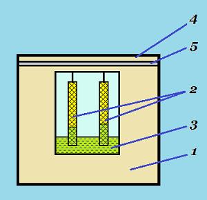 Кювета для определения смачиваемости тканных наполнителей