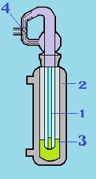 Схема прибора для определения поверхностного натяжения по методу капиллярного поднятия