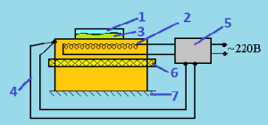 Схема приспособления для определения времени гелеобразования