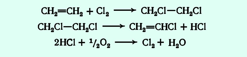 дегидрохлорирование