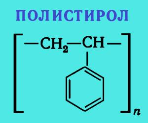 формула полистирола. Полистирол - это термопластичный полимерс высокими диэлектрическими показателями
