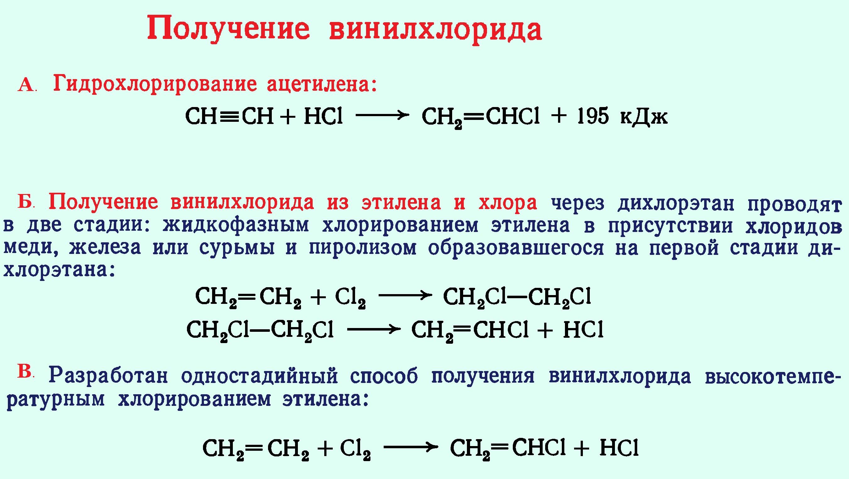 реакции получения винилхлорида