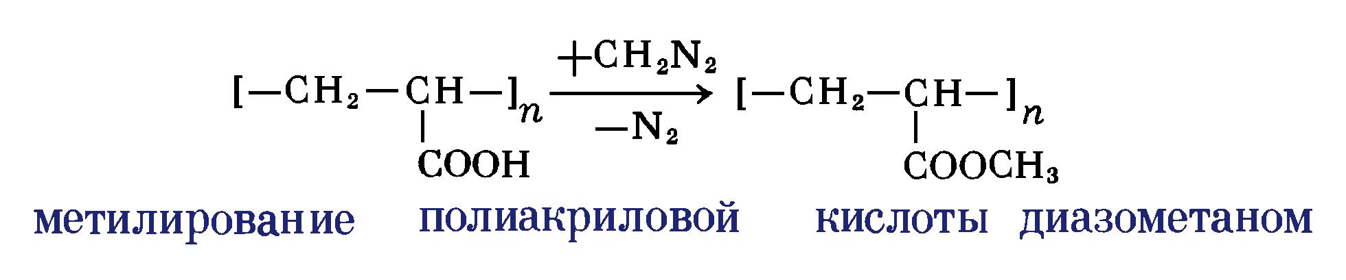Полимераналогичные превращения метилирование полиакриловой кислоты диазометаном