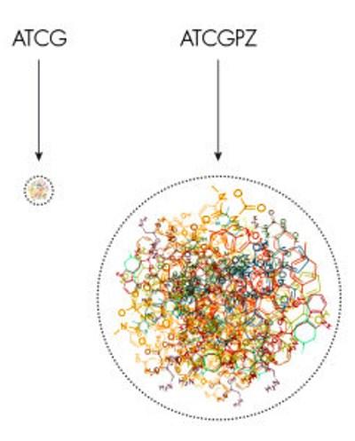 Расширенный генетический алфавит кодирует больше АК