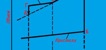 Стеклообразное состояние полимеров
