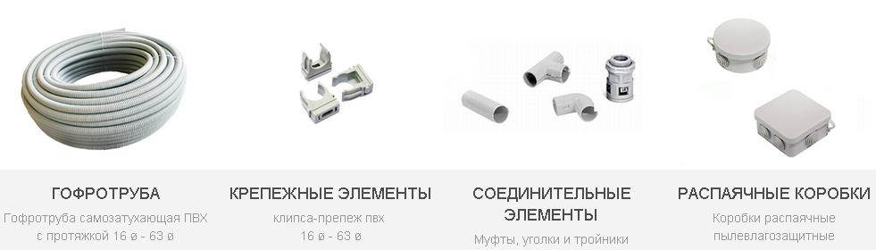 Тюменский завод гофротруб продукция