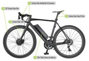 электрический велосипед Daymak ec1