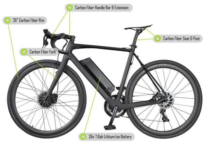 электрический велосипед Daymak ec1 - конструкция