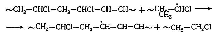 полимеризация винилхлорида