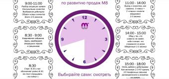 Один день из жизни менеджера по продажам! Белорусская фирма нашла оригинальный способ рассказать о вакансии