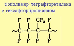 сополимер тетрафторэтилена