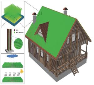 Ученые разработали ветрогенератор в виде газона