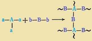 гетерополиконденсация разветвленные полимеры