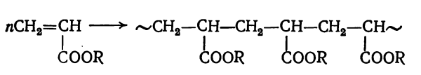 полимеризация эфиров акриловойи метакриловой кислот