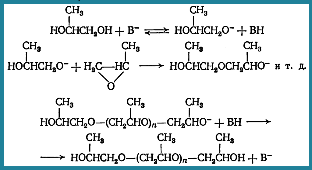полиоксипропилендиол