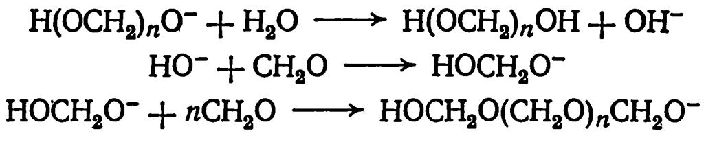 реакция передачи цепи
