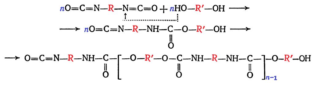 синтез полиуретанов