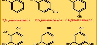 Ксиленолы (диметилфенолы)