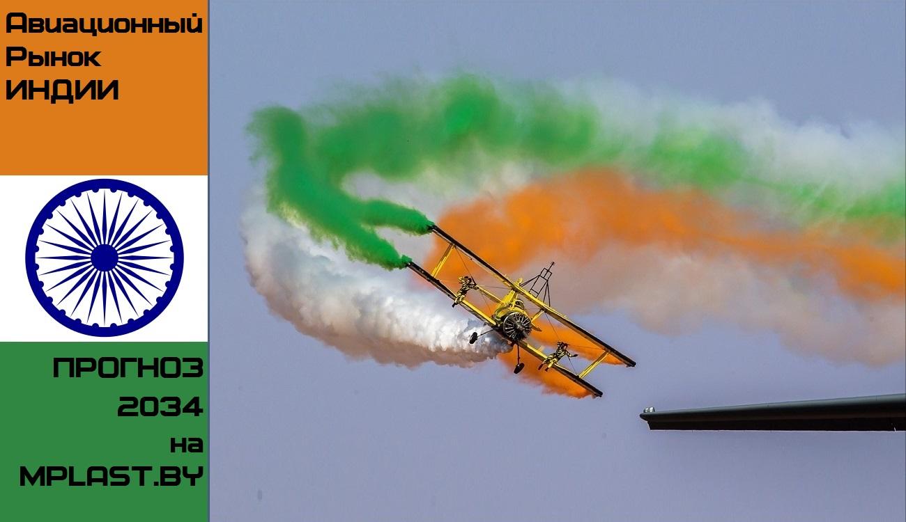 Индийский авиационный рынок выйдет на 3 место в мировом масштабе к 2034 году! aviarinok_indii_prognoz