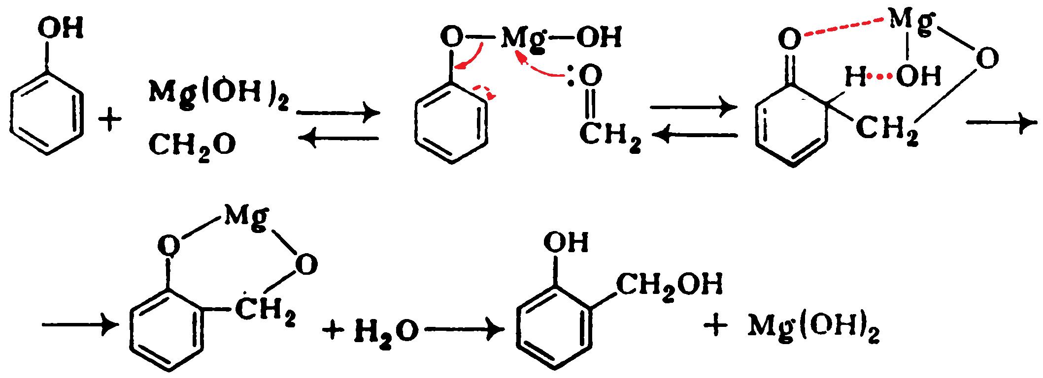 образование гидроксиметилфенолов
