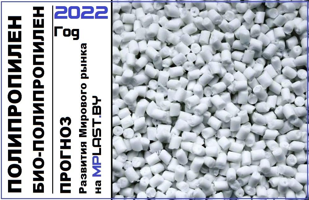 Полипропилен и Био-ПП – прогноз развития мирового рынка до 2022 года
