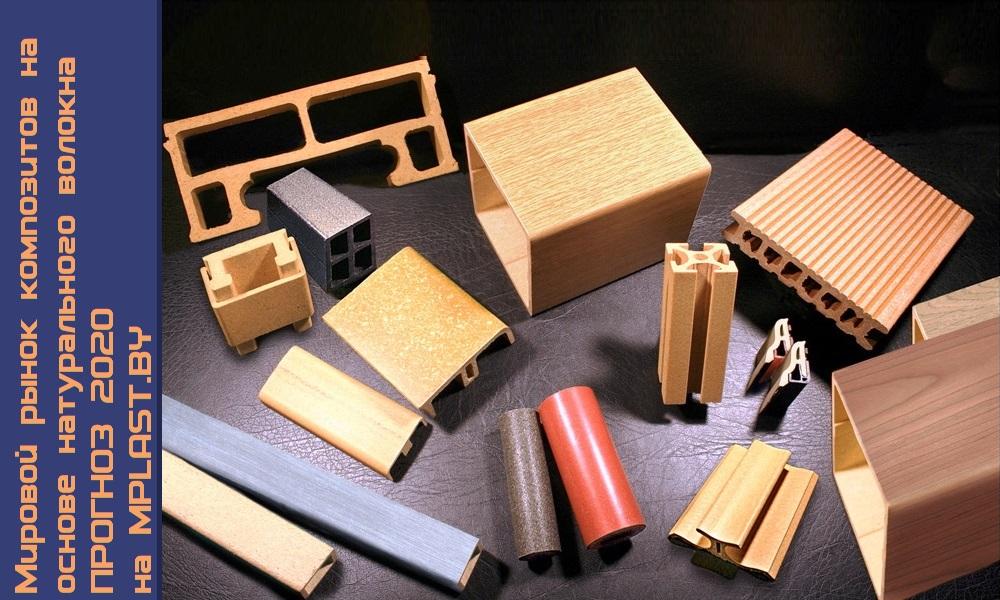 Рынок композитов на основе натурального волокна – 2020