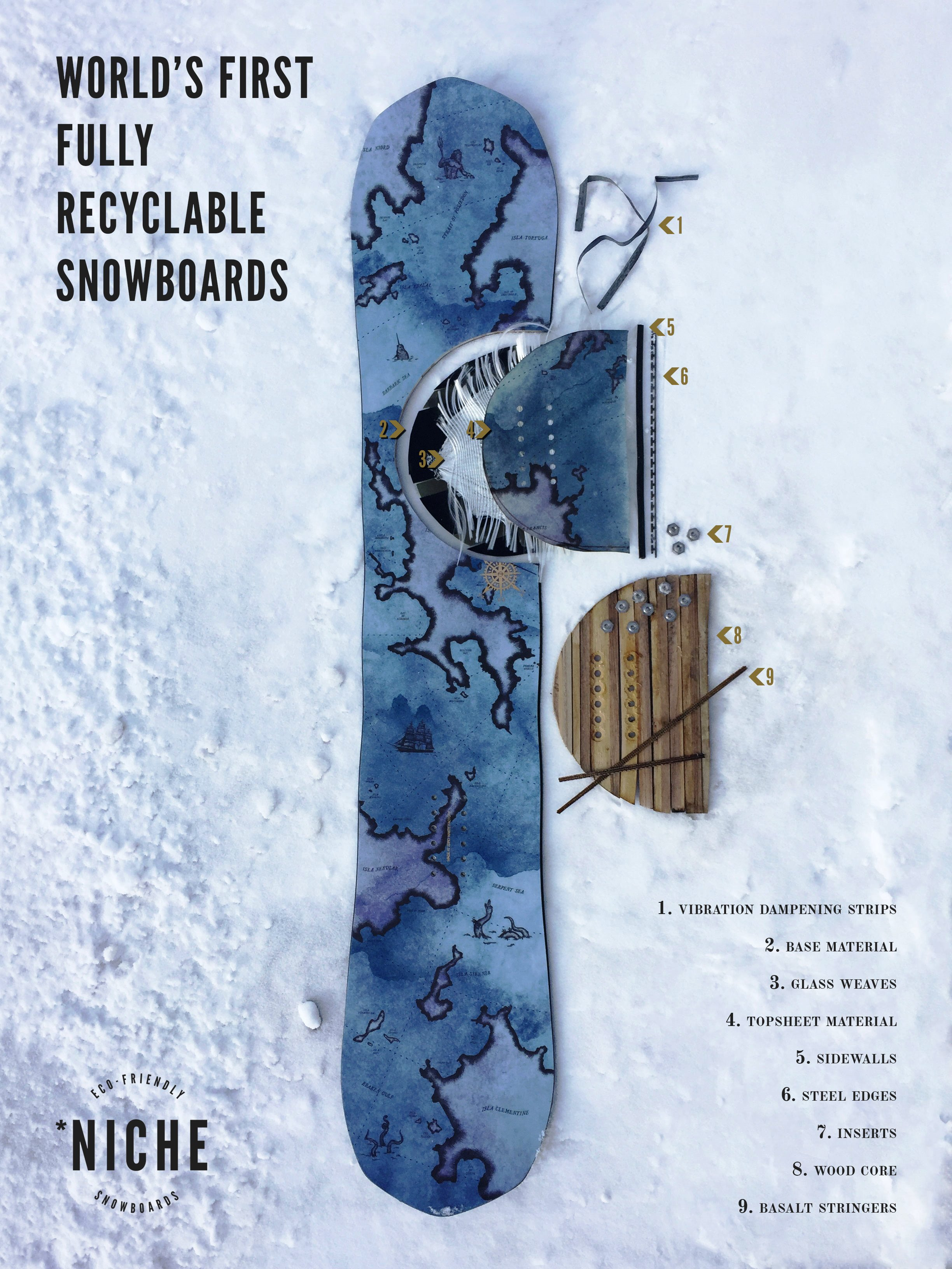 Niche Snowboards pererabativaemiy_snoubord конструкция