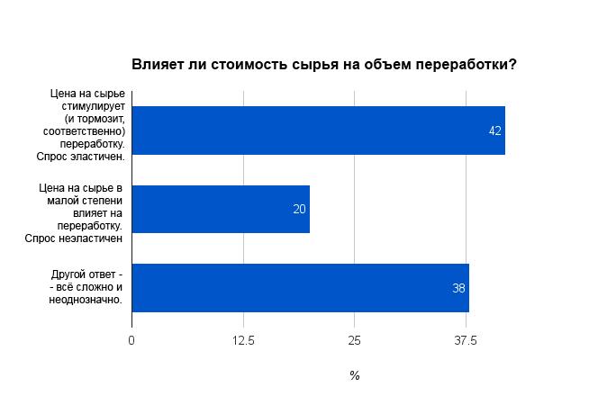 Полипропилен 2016 polipropilen_2016_v_Rossiia_6