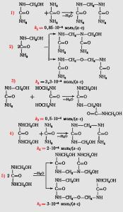 mehanizm-obrazovaniya-oligomerov