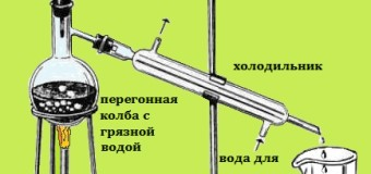 Дистилляция и ректификация