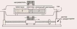 zonnaya-plavka