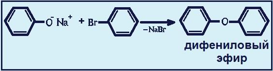 difenilkarbonat-poluchenie