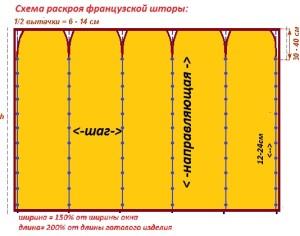 франзская штора схема