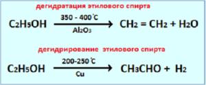 реакции этанола в зависимости от катализаторов 2