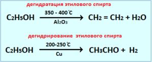 реакции этанола в зависимости от катализаторов